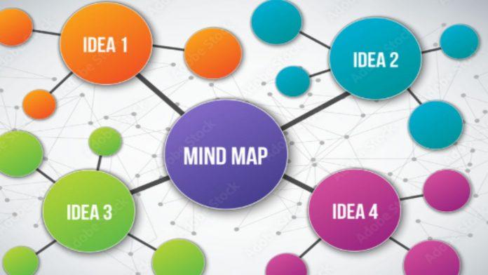 Mappa concettuale: a cosa serve e come si svolge